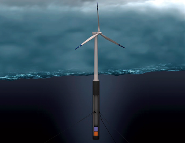 Offshore Floating Generator